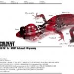 ColdFeet - 静的なHTMLで構築。JSで制御し雑誌の取材を受ける。