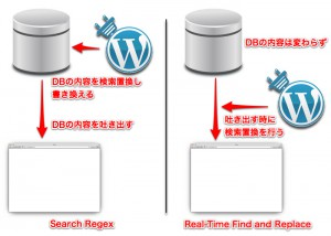 Search RegexとReal-Time Find and Replaceの違い